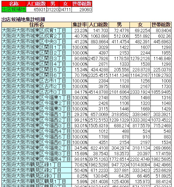 jstat map-10-2