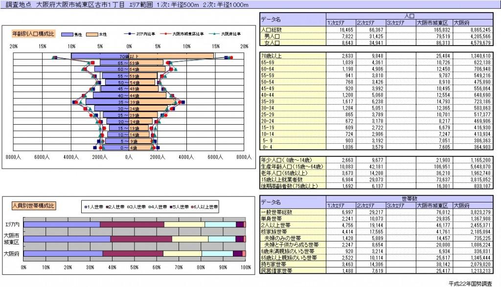 jstat map-11b-2