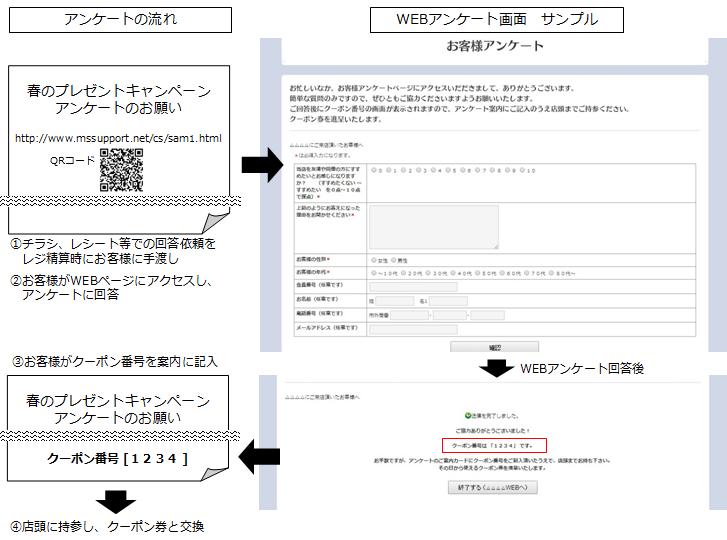 WEBアンケート画面